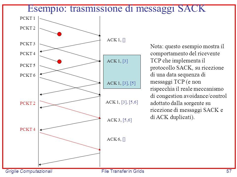 Griglie ComputazionaliFile Transfer in Grids57 ACK 1, [] ACK 1, [3] ACK 3, [5,6] ACK 1, [3], [5] ACK 6, [] PCKT 1 PCKT 2 PCKT 3 PCKT 4 PCKT 5 PCKT 4 P