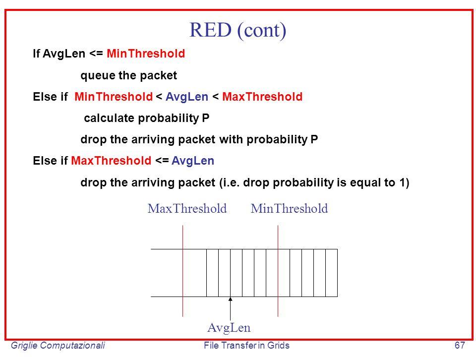 Griglie ComputazionaliFile Transfer in Grids67 MinThresholdMaxThreshold AvgLen If AvgLen <= MinThreshold queue the packet Else if MinThreshold < AvgLe