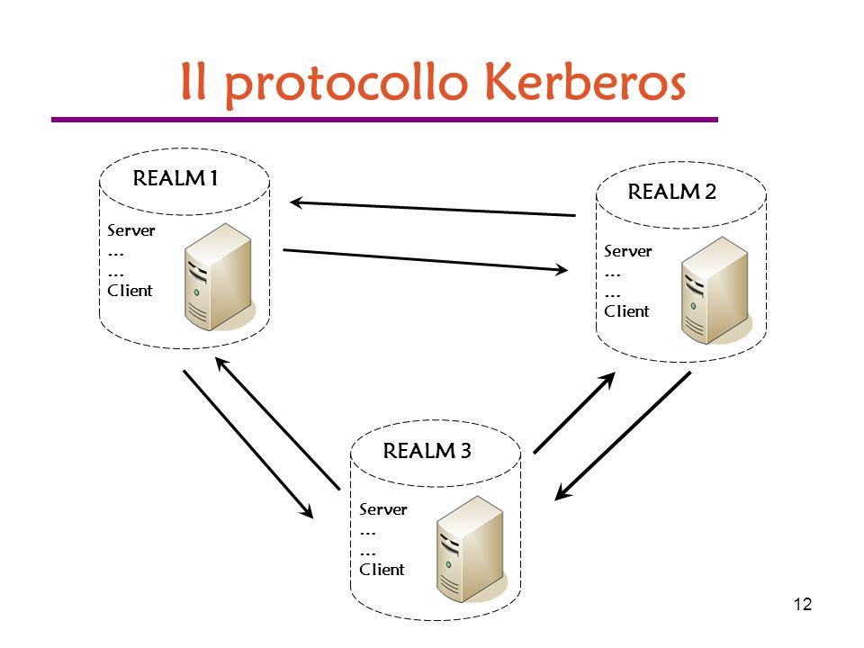 12 Il protocollo Kerberos REALM 2 Server … Client REALM 1 REALM 3 Server … Client Server … Client