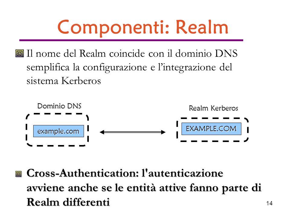 14 Componenti: Realm example.com EXAMPLE.COM Dominio DNS Realm Kerberos Il nome del Realm coincide con il dominio DNS semplifica la configurazione e lintegrazione del sistema Kerberos Cross-Authentication: l autenticazione avviene anche se le entità attive fanno parte di Realm differenti