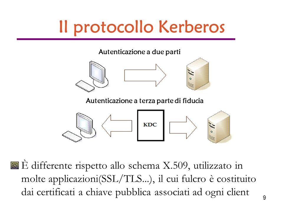 9 Il protocollo Kerberos È differente rispetto allo schema X.509, utilizzato in molte applicazioni(SSL/TLS...), il cui fulcro è costituito dai certificati a chiave pubblica associati ad ogni client Autenticazione a due parti Autenticazione a terza parte di fiducia