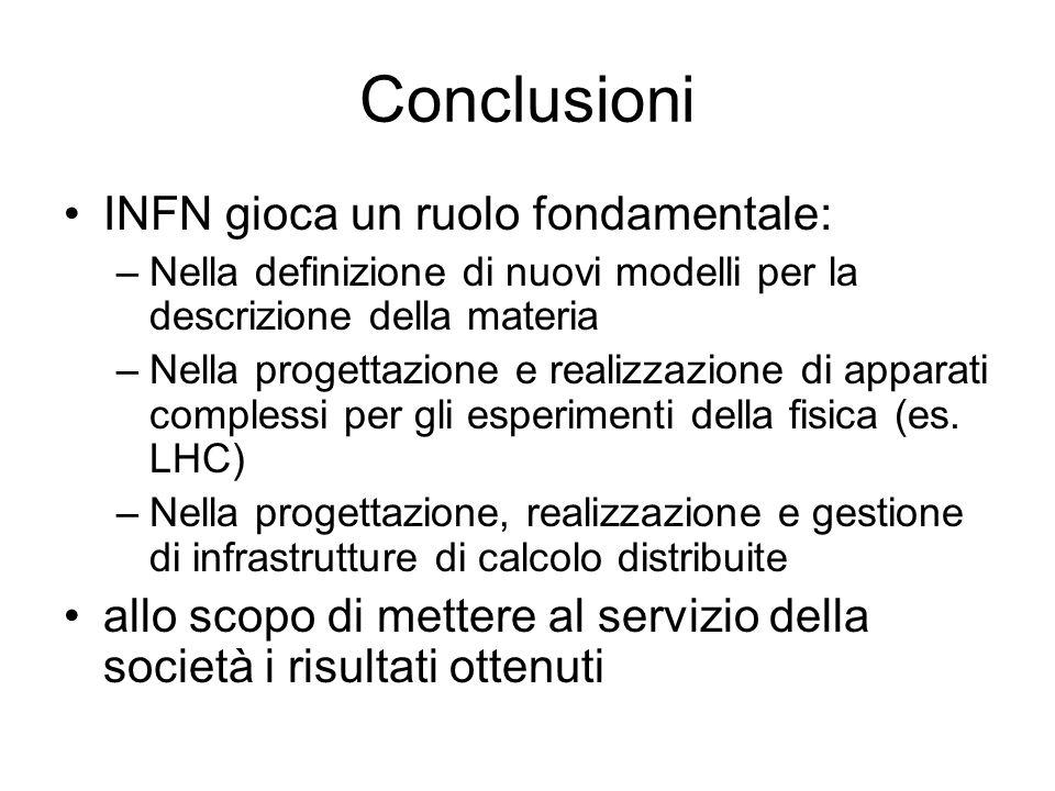 Conclusioni INFN gioca un ruolo fondamentale: –Nella definizione di nuovi modelli per la descrizione della materia –Nella progettazione e realizzazion