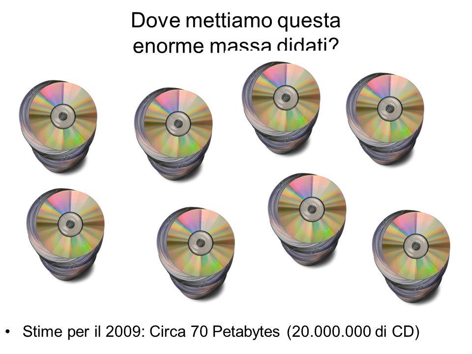Dove mettiamo questa enorme massa didati? Stime per il 2009: Circa 70 Petabytes (20.000.000 di CD)