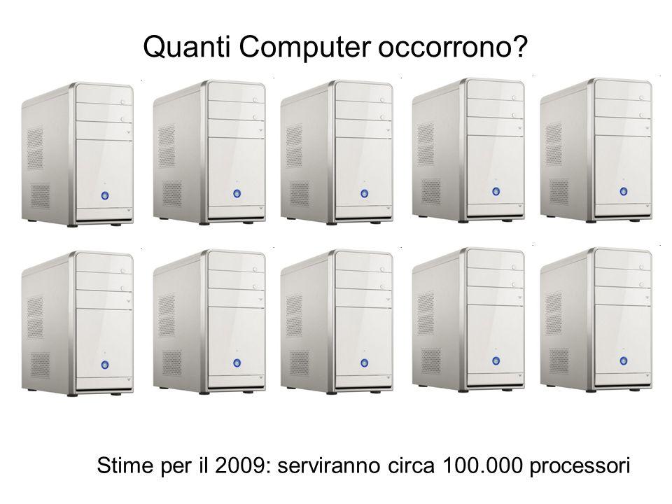 Quanti Computer occorrono Stime per il 2009: serviranno circa 100.000 processori