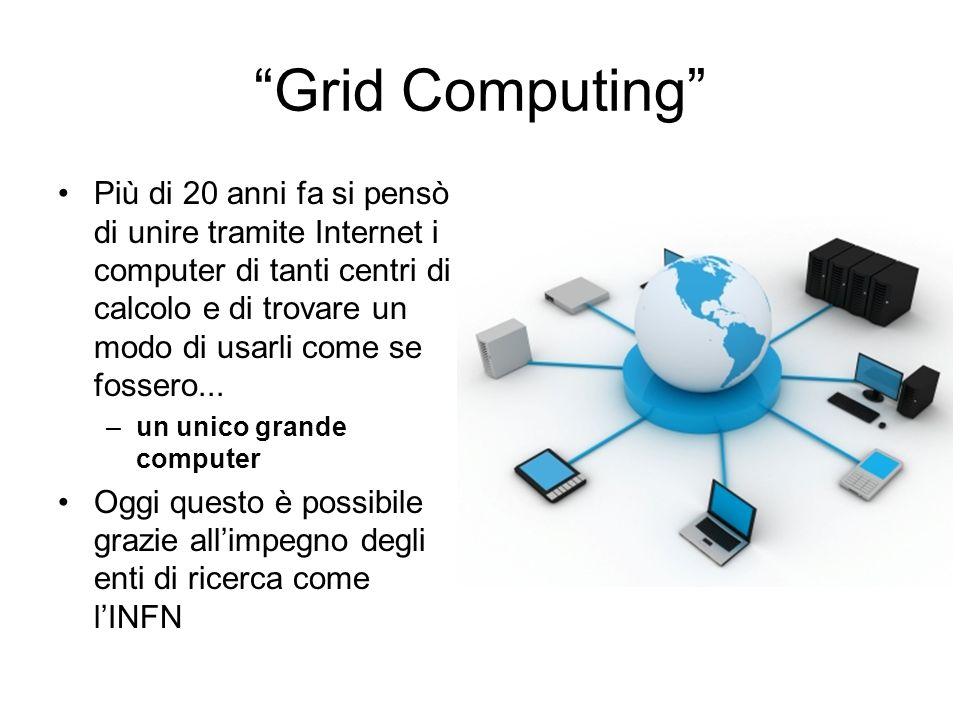 Grid Computing Più di 20 anni fa si pensò di unire tramite Internet i computer di tanti centri di calcolo e di trovare un modo di usarli come se fosse