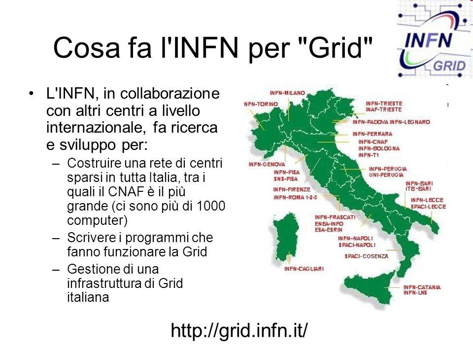 Cosa fa l INFN per Grid L INFN, in collaborazione con altri centri a livello internazionale, fa ricerca e sviluppo per: –Costruire una rete di centri sparsi in tutta Italia, tra i quali il CNAF è il più grande (ci sono più di 1000 computer) –Scrivere i programmi che fanno funzionare la Grid –Gestione di una infrastruttura di Grid italiana http://grid.infn.it/