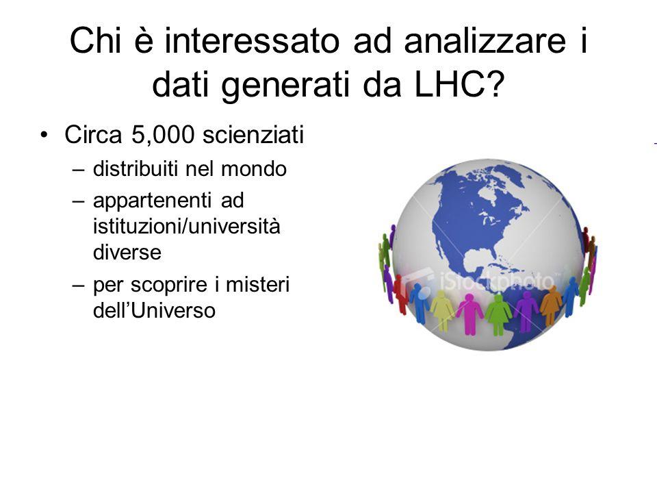 Chi è interessato ad analizzare i dati generati da LHC.