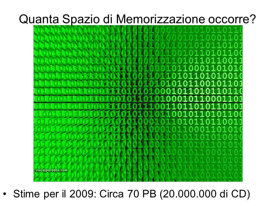 Quanta Spazio di Memorizzazione occorre? Stime per il 2009: Circa 70 PB (20.000.000 di CD)