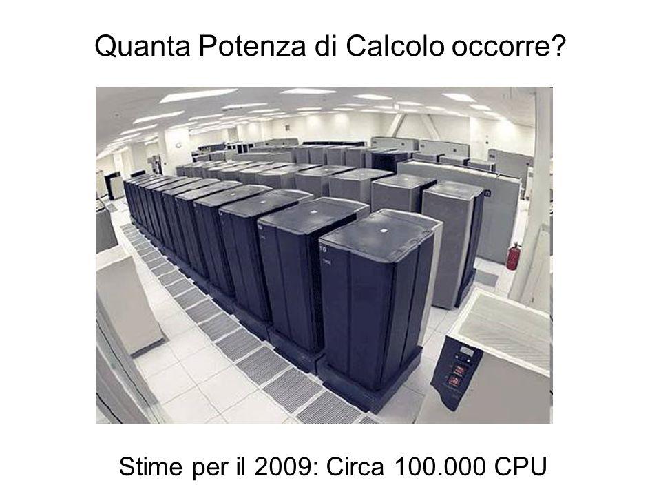 Quanta Potenza di Calcolo occorre? Stime per il 2009: Circa 100.000 CPU