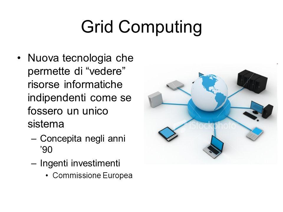 Grid Computing Nuova tecnologia che permette di vedere risorse informatiche indipendenti come se fossero un unico sistema –Concepita negli anni 90 –Ingenti investimenti Commissione Europea