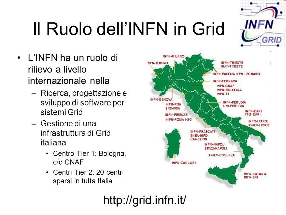 Il Ruolo dellINFN in Grid LINFN ha un ruolo di rilievo a livello internazionale nella –Ricerca, progettazione e sviluppo di software per sistemi Grid –Gestione di una infrastruttura di Grid italiana Centro Tier 1: Bologna, c/o CNAF Centri Tier 2: 20 centri sparsi in tutta Italia http://grid.infn.it/