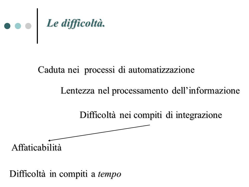 Le difficoltà. Lentezza nel processamento dellinformazione Difficoltà nei compiti di integrazione Caduta nei processi di automatizzazione Affaticabili