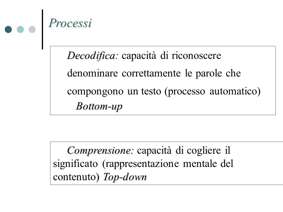 Processi Decodifica Decodifica: capacità di riconoscere denominare correttamente le parole che Bottom-up compongono un testo (processo automatico) Bot