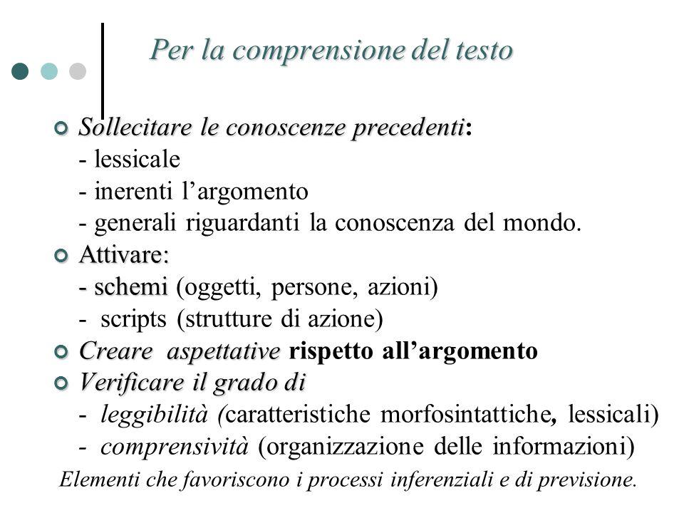 Per la comprensione del testo Sollecitare le conoscenze precedenti Sollecitare le conoscenze precedenti: - lessicale - inerenti largomento - generali