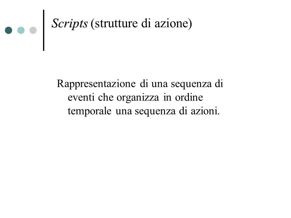 Scripts Scripts (strutture di azione) Rappresentazione di una sequenza di eventi che organizza in ordine temporale una sequenza di azioni.