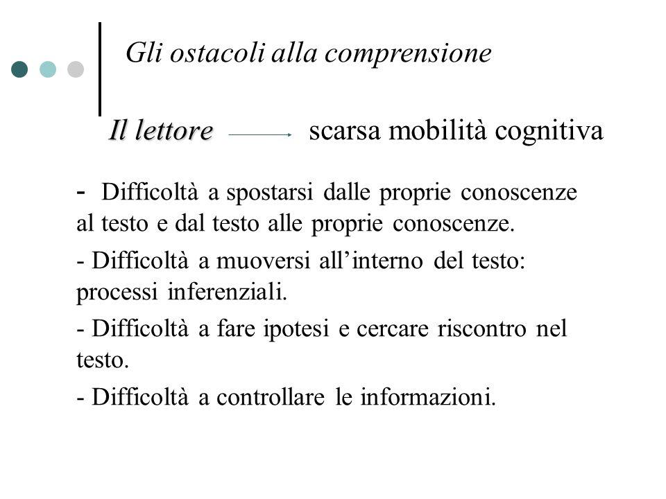 Il lettore Il lettore scarsa mobilità cognitiva - Difficoltà a spostarsi dalle proprie conoscenze al testo e dal testo alle proprie conoscenze. - Diff