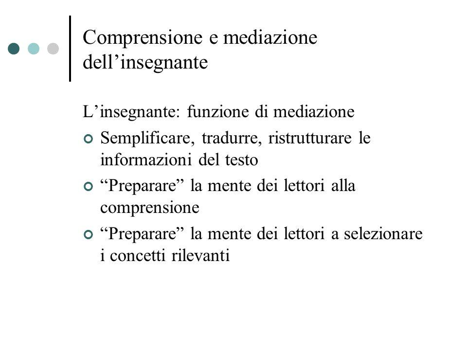 Comprensione e mediazione dellinsegnante Linsegnante: funzione di mediazione Semplificare, tradurre, ristrutturare le informazioni del testo Preparare