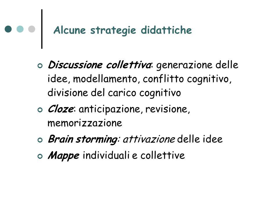 Alcune strategie didattiche Discussione collettiva: generazione delle idee, modellamento, conflitto cognitivo, divisione del carico cognitivo Cloze: a