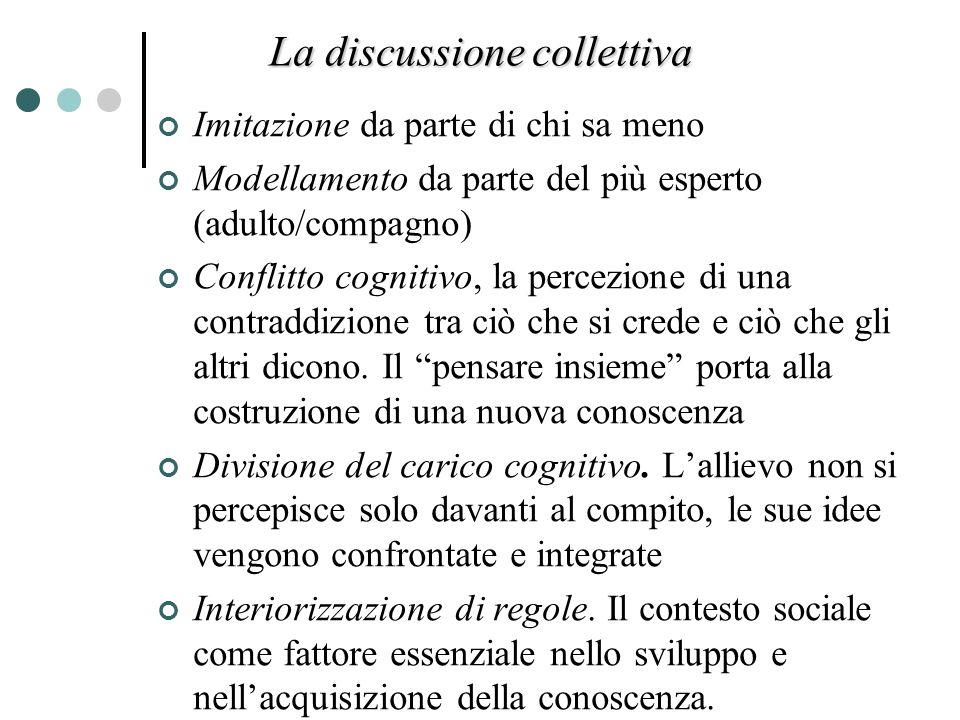 La discussione collettiva Imitazione da parte di chi sa meno Modellamento da parte del più esperto (adulto/compagno) Conflitto cognitivo, la percezion
