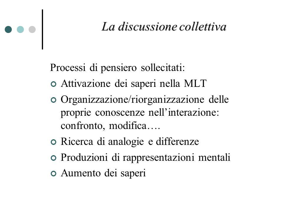 Processi di pensiero sollecitati: Attivazione dei saperi nella MLT Organizzazione/riorganizzazione delle proprie conoscenze nellinterazione: confronto