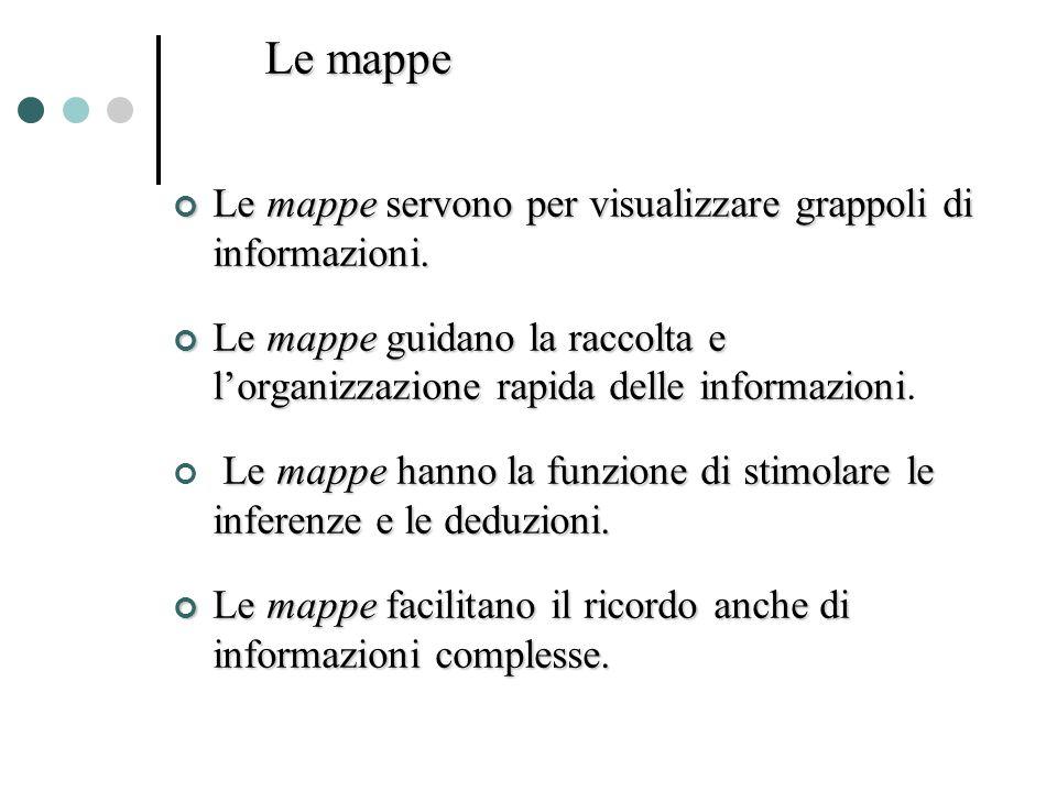Le mappe Le mappe servono per visualizzare grappoli di informazioni. Le mappe servono per visualizzare grappoli di informazioni. Le mappe guidano la r