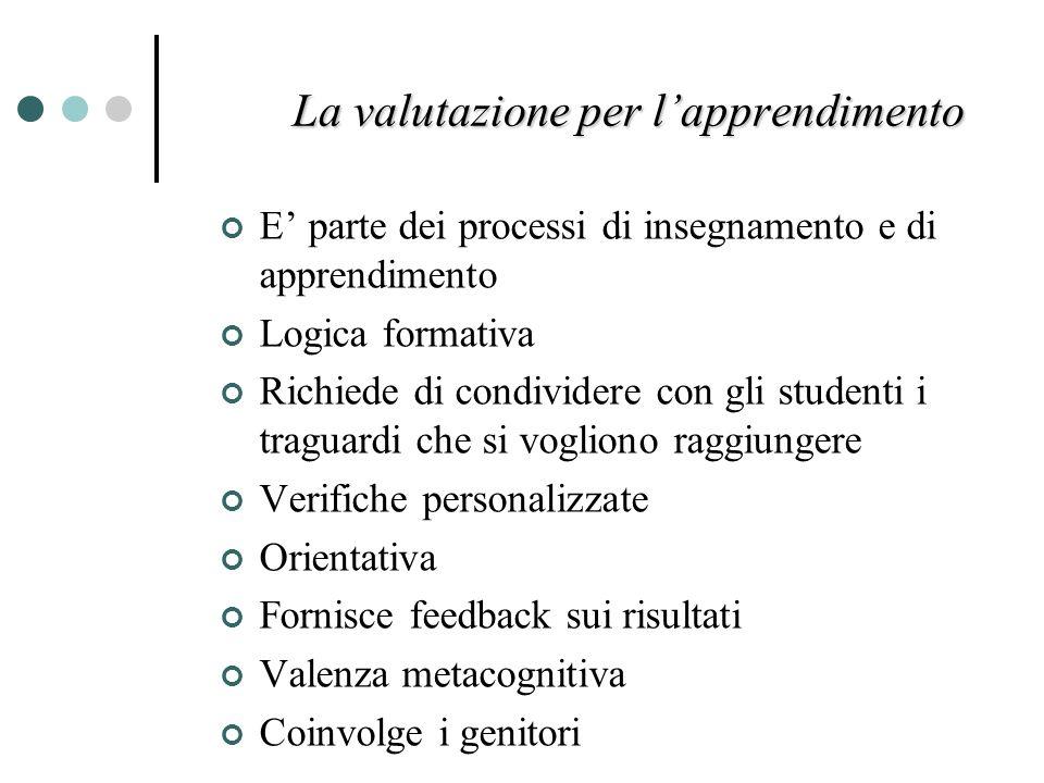 La valutazione per lapprendimento E parte dei processi di insegnamento e di apprendimento Logica formativa Richiede di condividere con gli studenti i