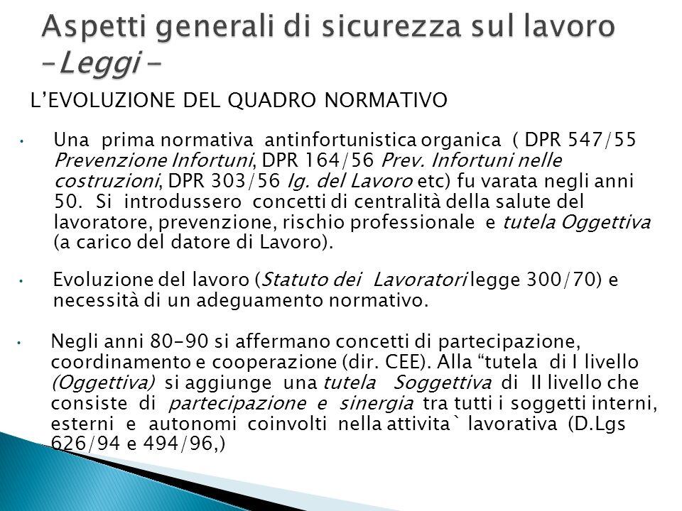 LEVOLUZIONE DEL QUADRO NORMATIVO Una prima normativa antinfortunistica organica ( DPR 547/55 Prevenzione Infortuni, DPR 164/56 Prev.