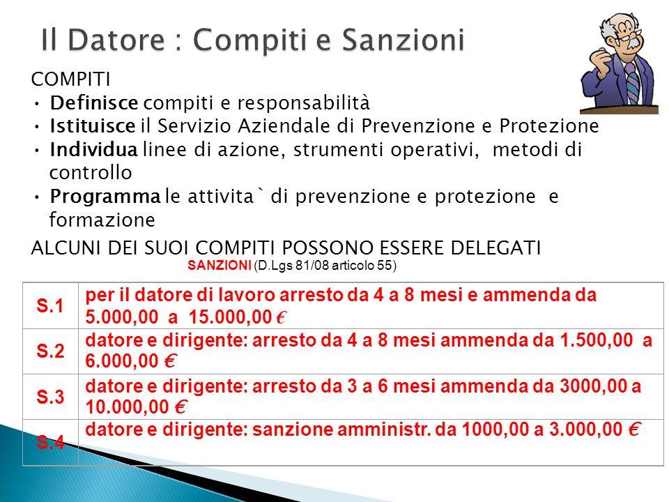 COMPITI Definisce compiti e responsabilità Istituisce il Servizio Aziendale di Prevenzione e Protezione Individua linee di azione, strumenti operativi