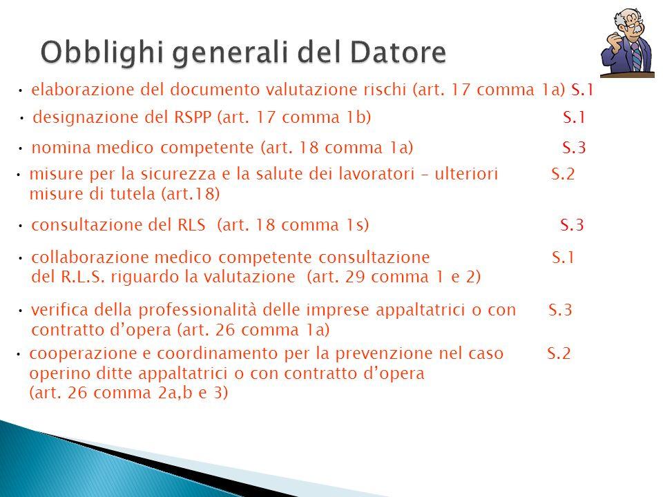 elaborazione del documento valutazione rischi (art. 17 comma 1a) S.1 designazione del RSPP (art. 17 comma 1b) S.1 nomina medico competente (art. 18 co
