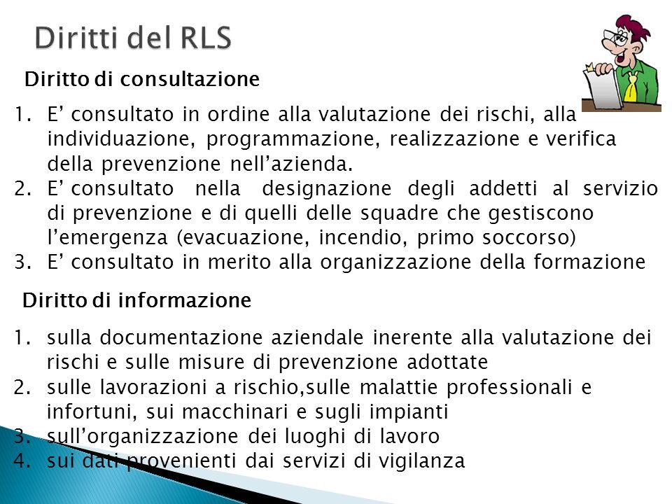 Diritto di consultazione 1.E consultato in ordine alla valutazione dei rischi, alla individuazione, programmazione, realizzazione e verifica della prevenzione nellazienda.