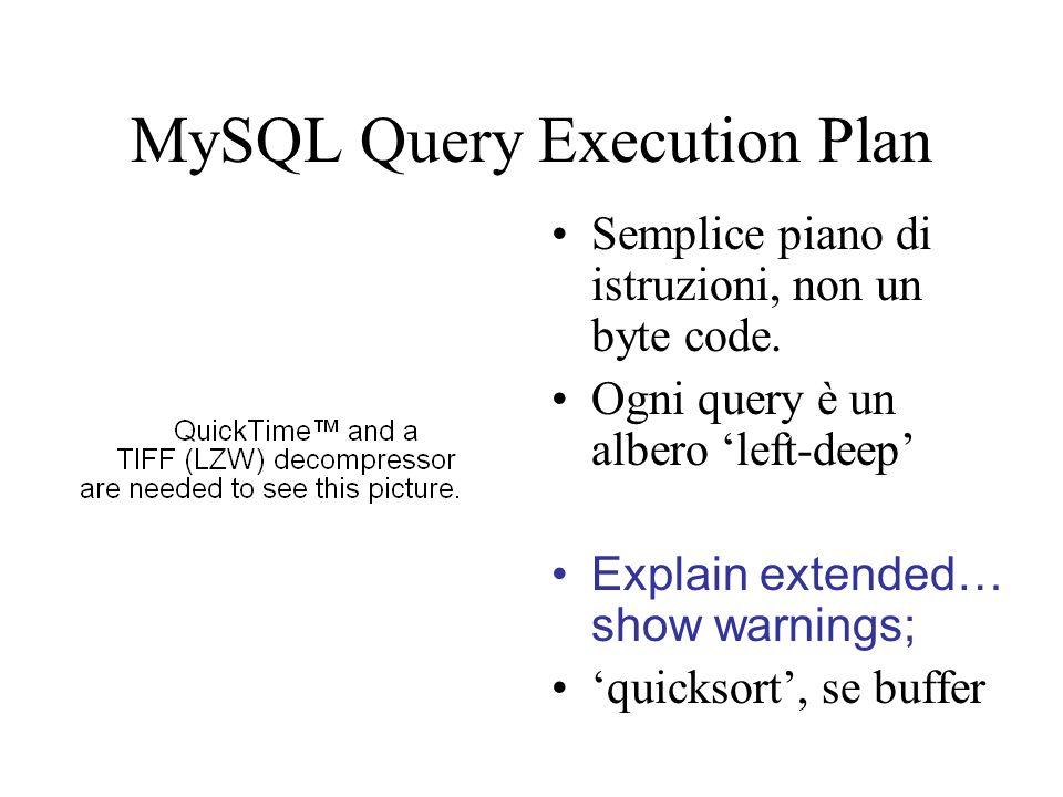 MySQL Query Execution Plan Semplice piano di istruzioni, non un byte code. Ogni query è un albero left-deep Explain extended… show warnings; quicksort