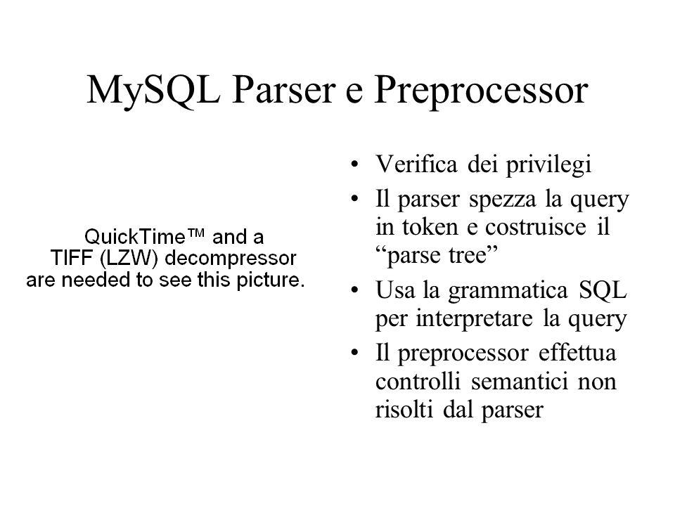MySQL Parser e Preprocessor Verifica dei privilegi Il parser spezza la query in token e costruisce il parse tree Usa la grammatica SQL per interpretar