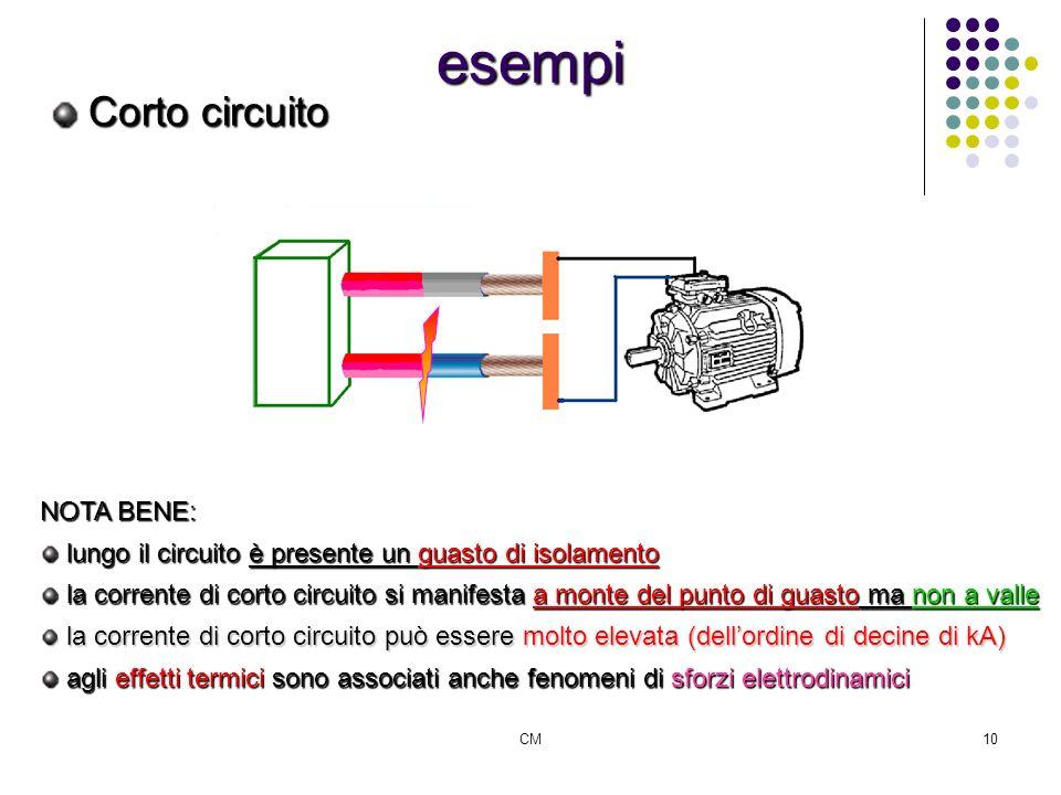 CM10 esempi Corto circuito NOTA BENE: lungo il circuito è presente un guasto di isolamento lungo il circuito è presente un guasto di isolamento la cor