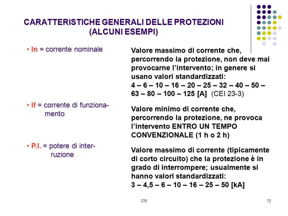 CM13 CARATTERISTICHE GENERALI DELLE PROTEZIONI (ALCUNI ESEMPI) In = corrente nominale In = corrente nominale Valore massimo di corrente che, percorren