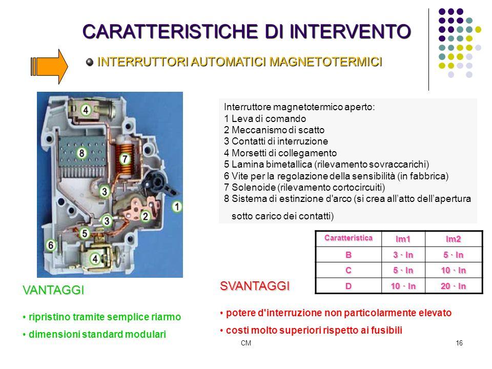 CM16 CARATTERISTICHE DI INTERVENTO INTERRUTTORI AUTOMATICI MAGNETOTERMICI INTERRUTTORI AUTOMATICI MAGNETOTERMICI CaratteristicaIm1Im2 B 3 In 5 In C 10
