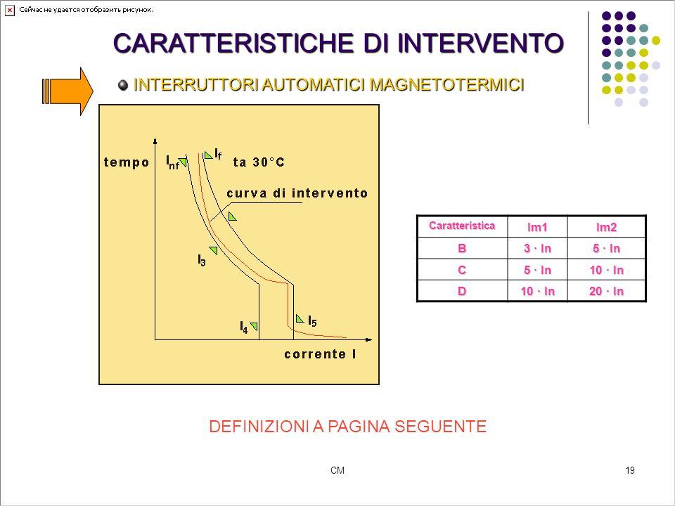 CM19 CARATTERISTICHE DI INTERVENTO INTERRUTTORI AUTOMATICI MAGNETOTERMICI INTERRUTTORI AUTOMATICI MAGNETOTERMICI CaratteristicaIm1Im2 B 3 In 5 In C 10