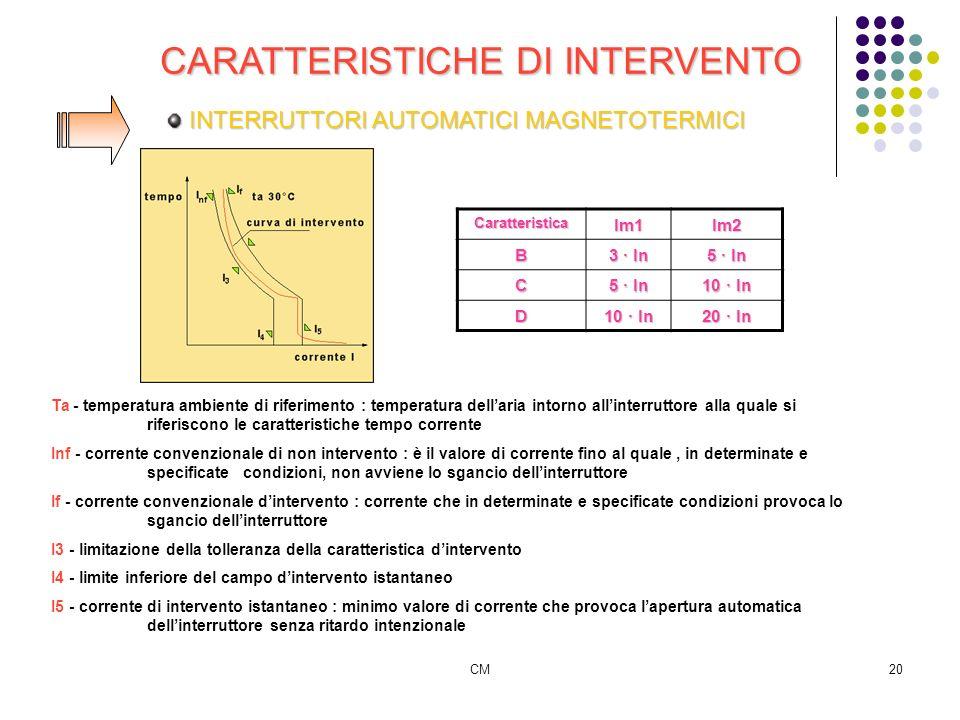 CM20 CARATTERISTICHE DI INTERVENTO INTERRUTTORI AUTOMATICI MAGNETOTERMICI INTERRUTTORI AUTOMATICI MAGNETOTERMICICaratteristicaIm1Im2B 3 In 5 In C 10 I