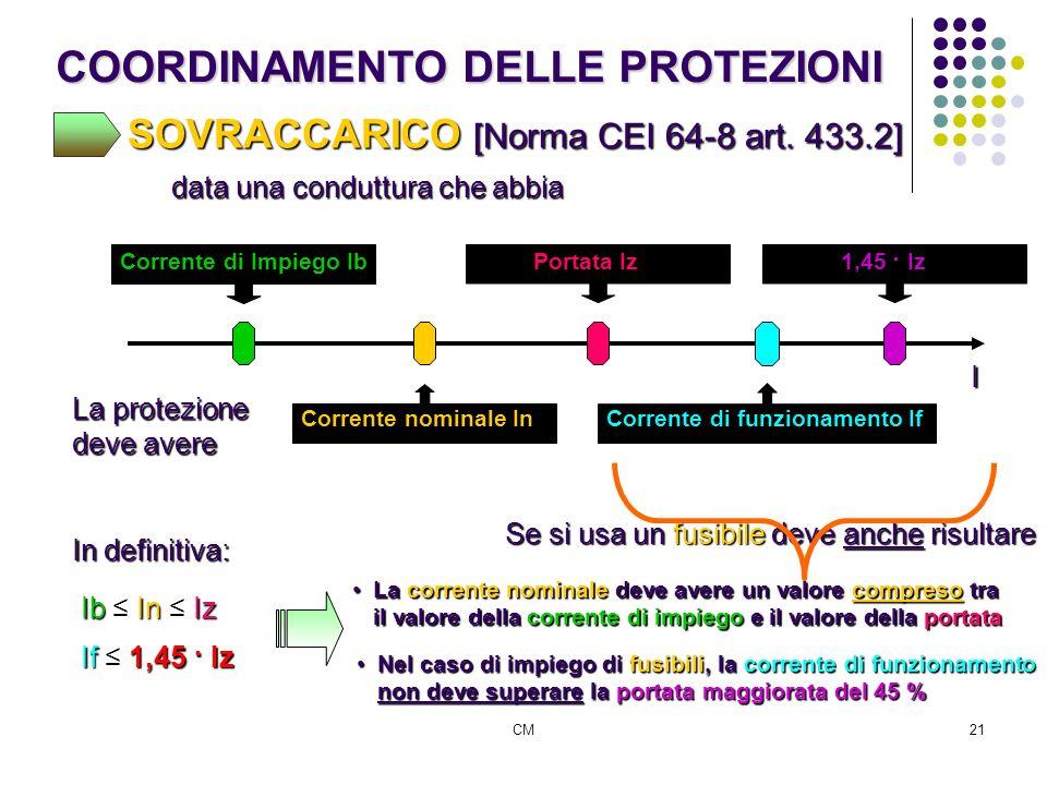 CM21 COORDINAMENTO DELLE PROTEZIONI SOVRACCARICO [Norma CEI 64-8 art. 433.2] data una conduttura che abbia I Corrente di Impiego Ib Corrente di Impieg