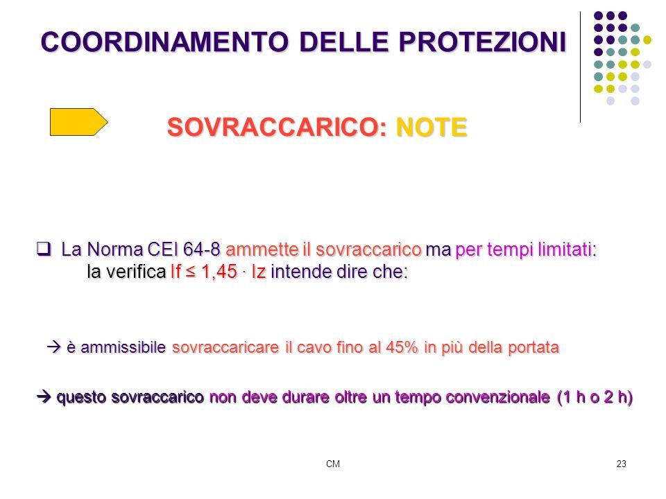 CM23 COORDINAMENTO DELLE PROTEZIONI SOVRACCARICO: NOTE La Norma CEI 64-8 ammette il sovraccarico ma per tempi limitati: la verifica If 1,45 Iz intende