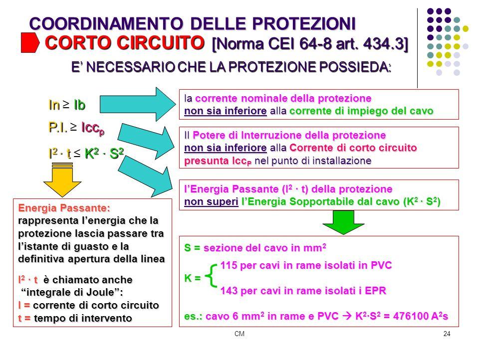 CM24 COORDINAMENTO DELLE PROTEZIONI CORTO CIRCUITO [Norma CEI 64-8 art. 434.3] E NECESSARIO CHE LA PROTEZIONE POSSIEDA: In Ib P.I. Icc p I 2 t K 2 S 2