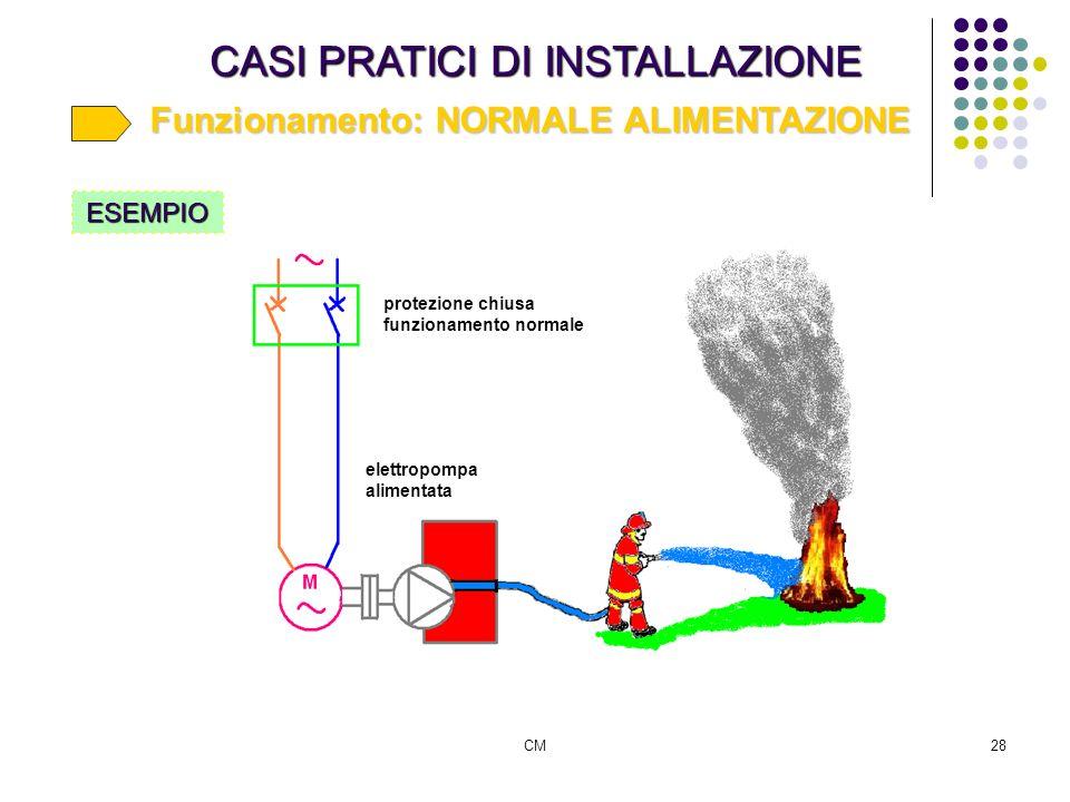CM28 protezione chiusa funzionamento normale elettropompa alimentata CASI PRATICI DI INSTALLAZIONE Funzionamento: NORMALE ALIMENTAZIONE ESEMPIO