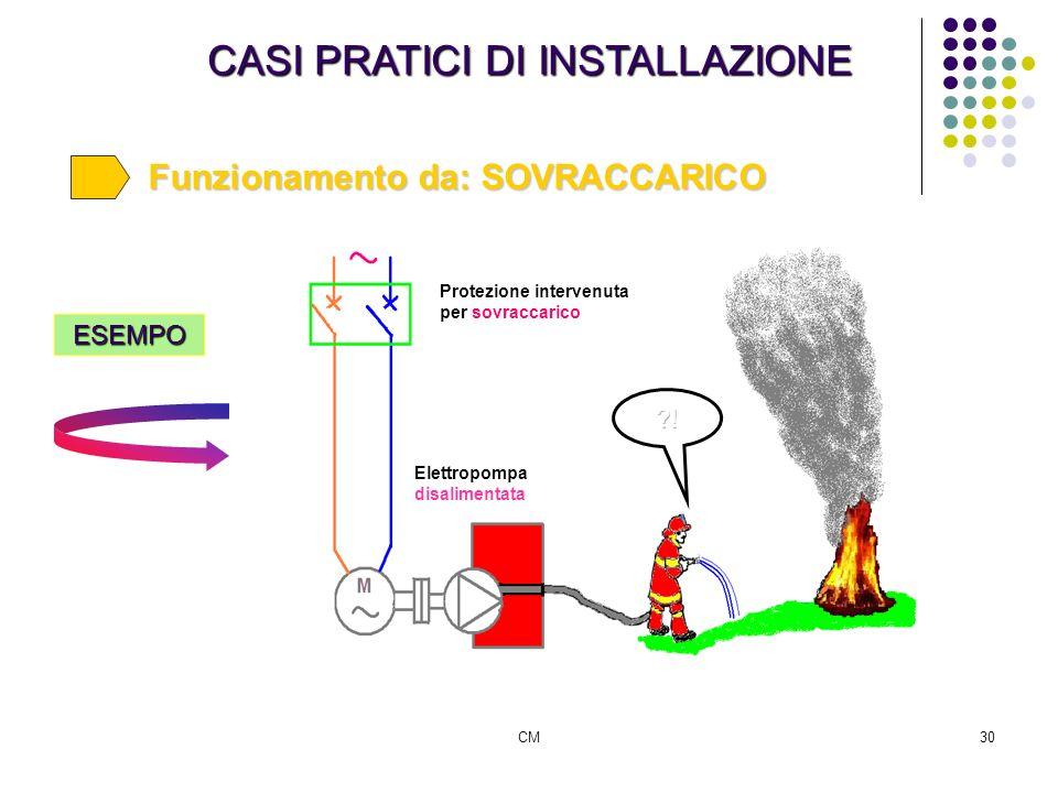 CM30 Protezione intervenuta per sovraccarico Elettropompa disalimentata CASI PRATICI DI INSTALLAZIONE Funzionamento da: SOVRACCARICO ESEMPO
