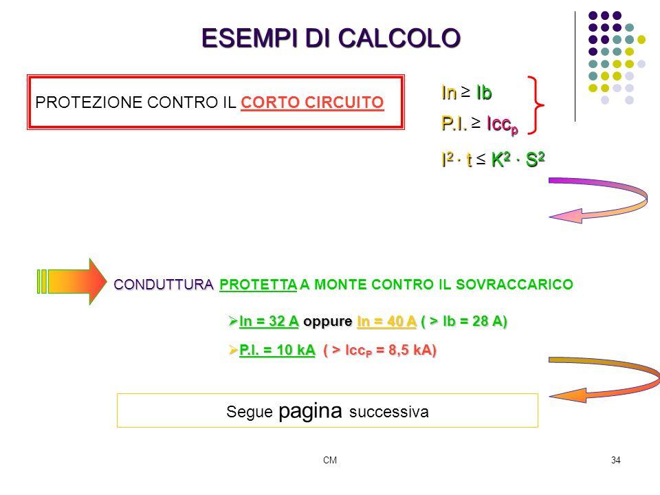 CM34 PROTEZIONE CONTRO IL CORTO CIRCUITO ESEMPI DI CALCOLO In Ib P.I. Icc p I 2 t K 2 S 2 CONDUTTURA CONDUTTURA PROTETTA A MONTE CONTRO IL SOVRACCARIC