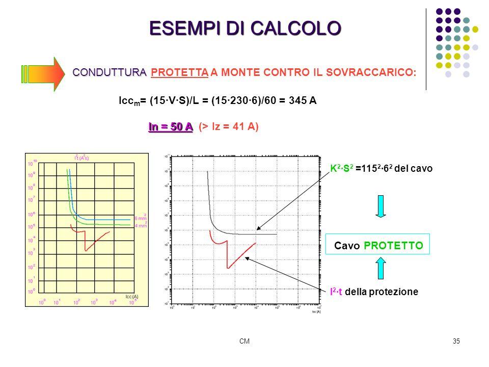 CM35 ESEMPI DI CALCOLO CONDUTTURA CONDUTTURA PROTETTA A MONTE CONTRO IL SOVRACCARICO: In = 50 A In = 50 A (> Iz = 41 A) I 2 t della protezione K 2 S 2
