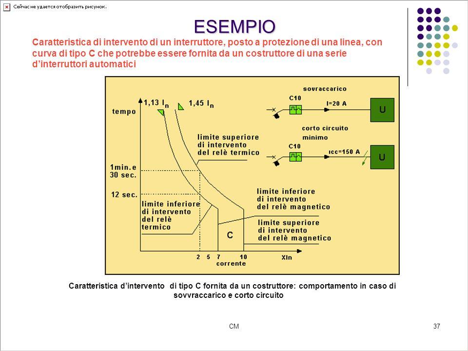 CM37 ESEMPIO Caratteristica dintervento di tipo C fornita da un costruttore: comportamento in caso di sovvraccarico e corto circuito Caratteristica di