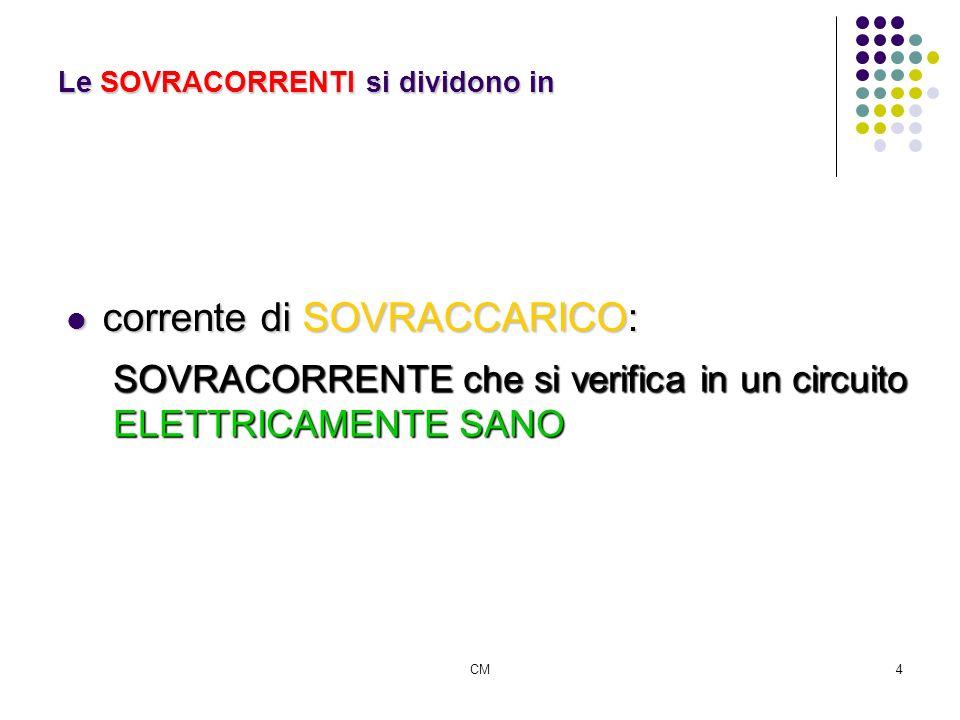 CM4 Le SOVRACORRENTI si dividono in corrente di SOVRACCARICO: corrente di SOVRACCARICO: SOVRACORRENTE che si verifica in un circuito ELETTRICAMENTE SA