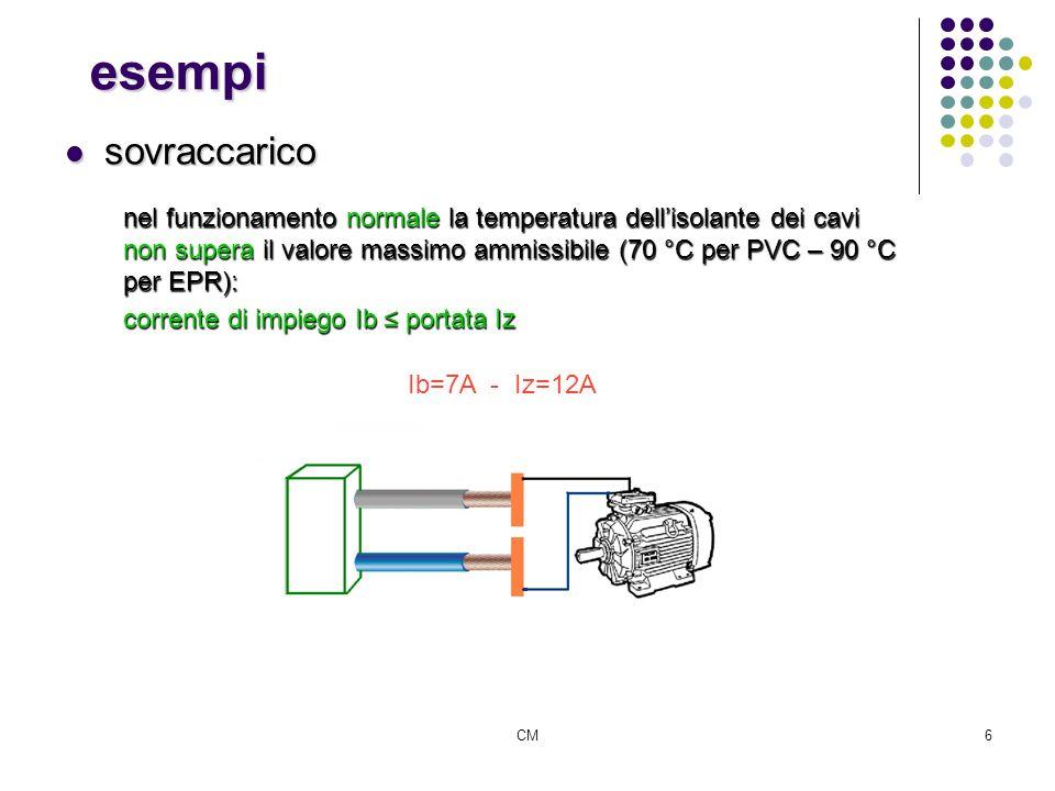 CM7 esempi sovraccarico sovraccarico nel funzionamento in sovraccarico la temperatura dellisolante dei cavi supera il valore massimo ammissibile, e, a lungo andare, ne causa il degrado: corrente di sovraccarico Ib > portata Iz Ib=14A - Iz=12A