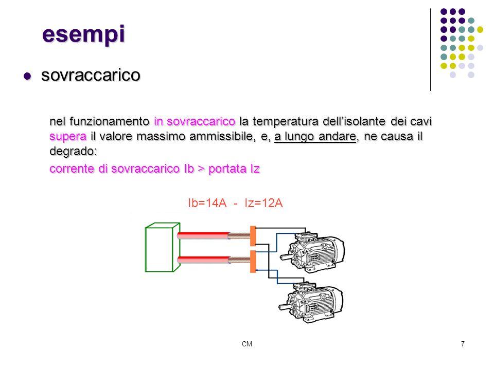 CM8 esempi sovraccarico sovraccarico NOTA BENE: lungo il circuito non è presente alcun guasto di isolamento lungo il circuito non è presente alcun guasto di isolamento la corrente di sovraccarico si manifesta in tutta la tratta della conduttura la corrente di sovraccarico si manifesta in tutta la tratta della conduttura la corrente di sovraccarico non è in genere molto elevata la corrente di sovraccarico non è in genere molto elevata (tipicamente fino a qualche multiplo della portata) (tipicamente fino a qualche multiplo della portata)