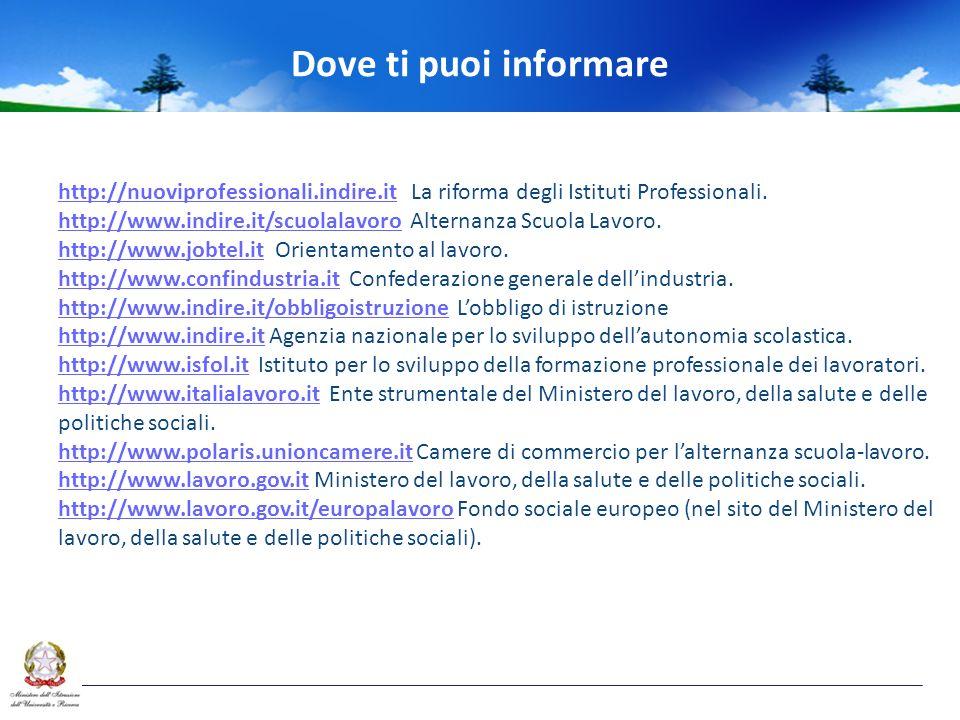 Dove ti puoi informare http://nuoviprofessionali.indire.ithttp://nuoviprofessionali.indire.it La riforma degli Istituti Professionali.