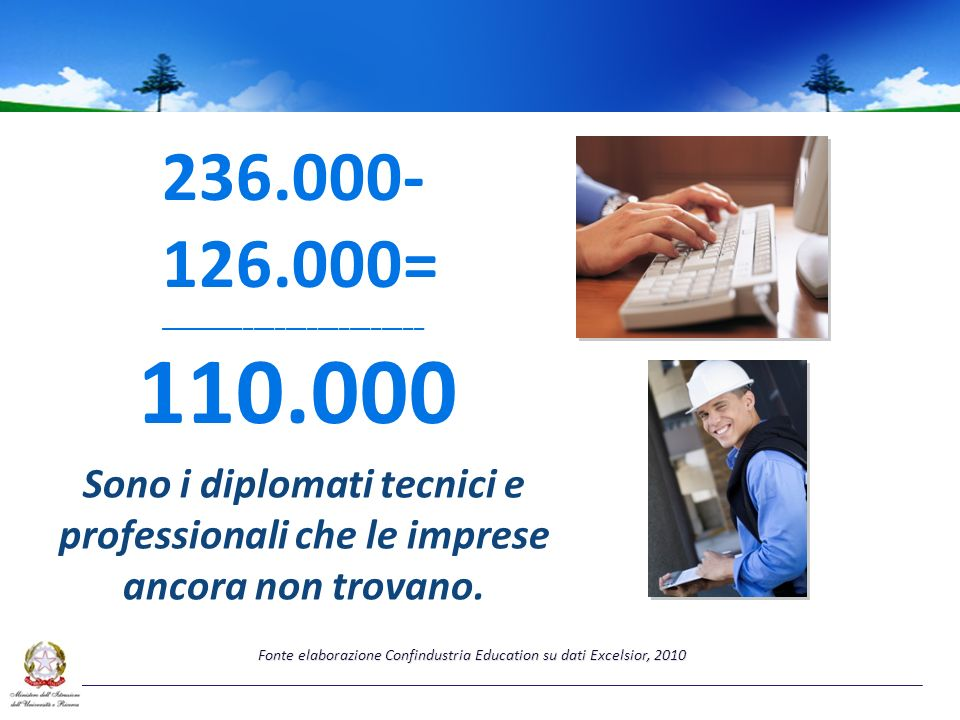 110.000 236.000- 126.000= _________________________ Sono i diplomati tecnici e professionali che le imprese ancora non trovano.
